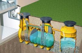 Монтаж и обустройство септиков при близких грунтовых водах