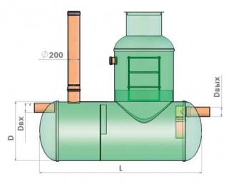 Жироотделитель flotenk OJ (Жиротдедитель FloTenk OJ, Зеленый)